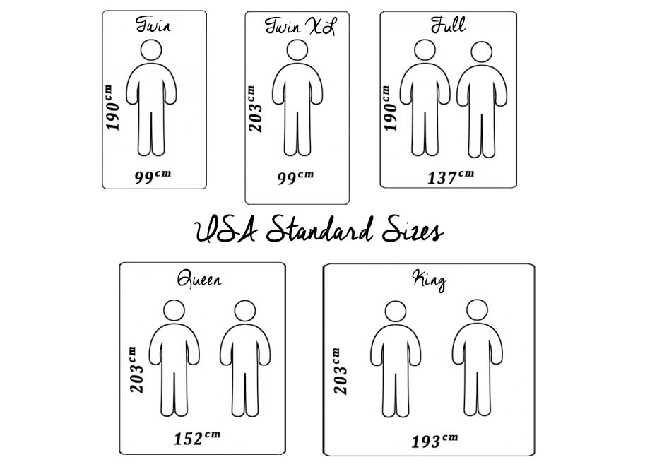 standard queen size bed dimensions singapore sizes chart canada us north america